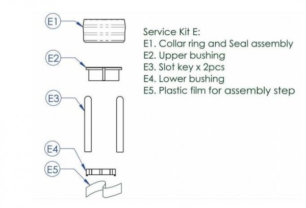 Contec Service Kit E F. Drop A Gogo